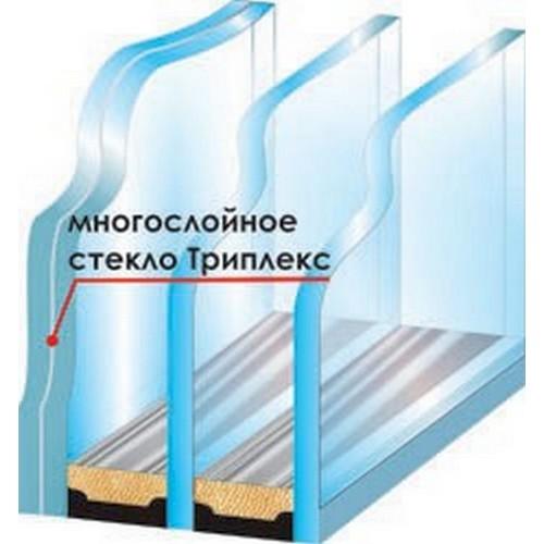 Стеклопакеты с мультифункциональным стеклом SAFETY»