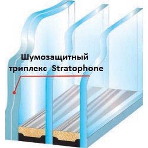 Стеклопакеты с мультифункциональным стеклом SILENCE»
