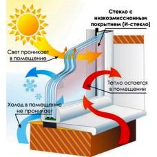 Стеклопакеты теплосберегающие «ТНЕRМО»