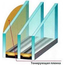 Стеклопакеты с тонированным стеклом